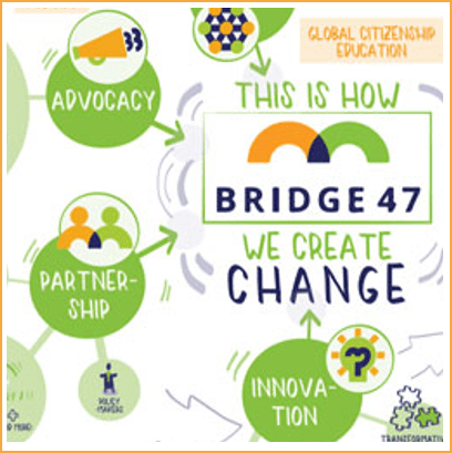 Sestanek partnerjev projekta BRIDGE 47