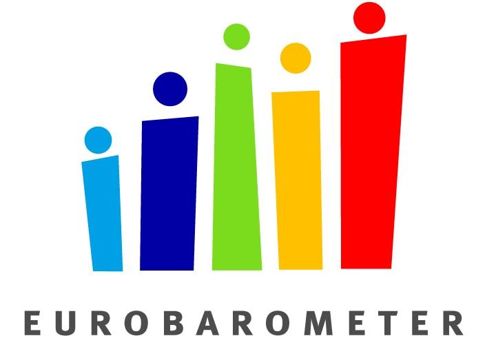 Eurobarometer: priseljevanje in terorizem še naprej ostajata najpomembnejša izziva EU