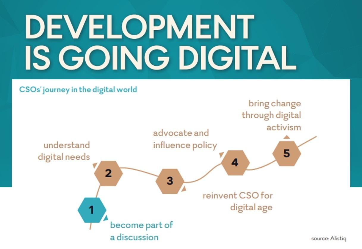 Novo poročilo o razvoju in digitalizaciji
