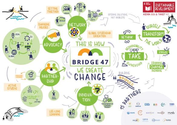Bridge 47 graphic