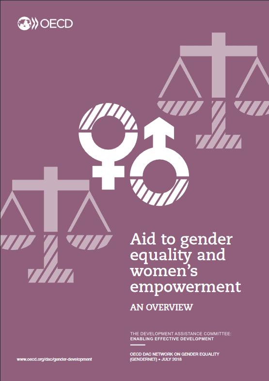 Poročilo OECD: Razvojna pomoč, enakost spolov in krepitev moči žensk
