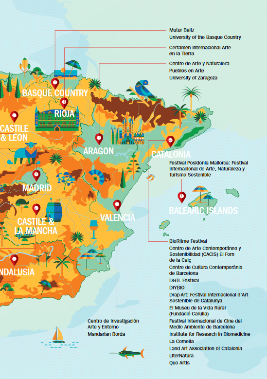Kreativni odzivi na trajnost: Zeleni vodič po Španiji
