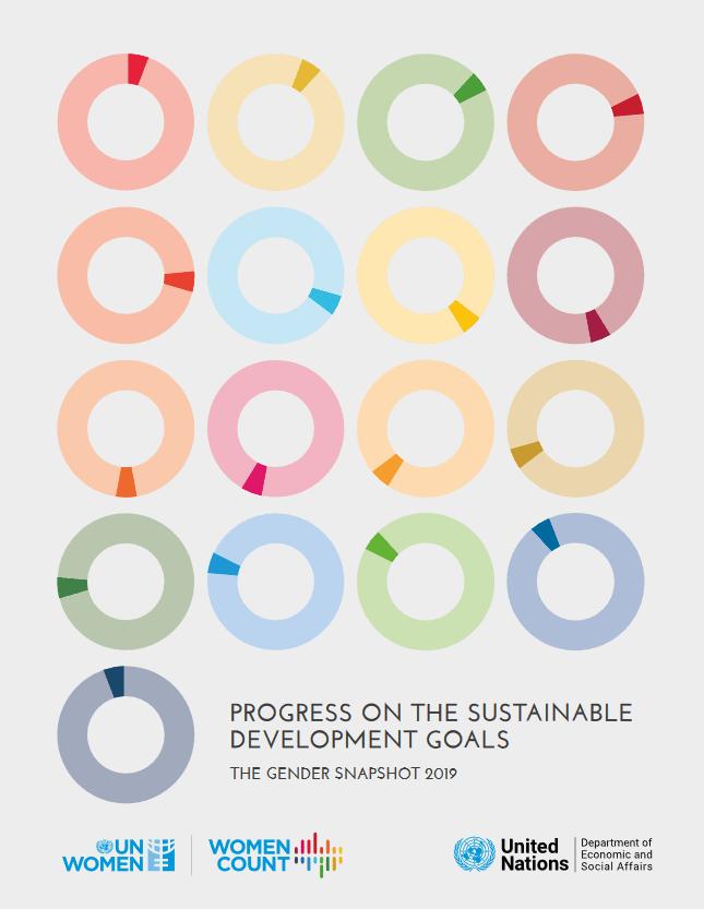 Napredek na področju ciljev trajnostnega razvoja skozi perspektivo spola