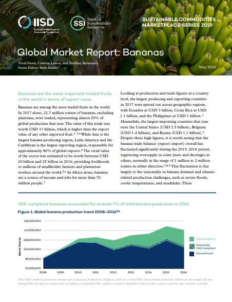 "Poročilo ""Sustainable Marketplace Series: Bananas"""