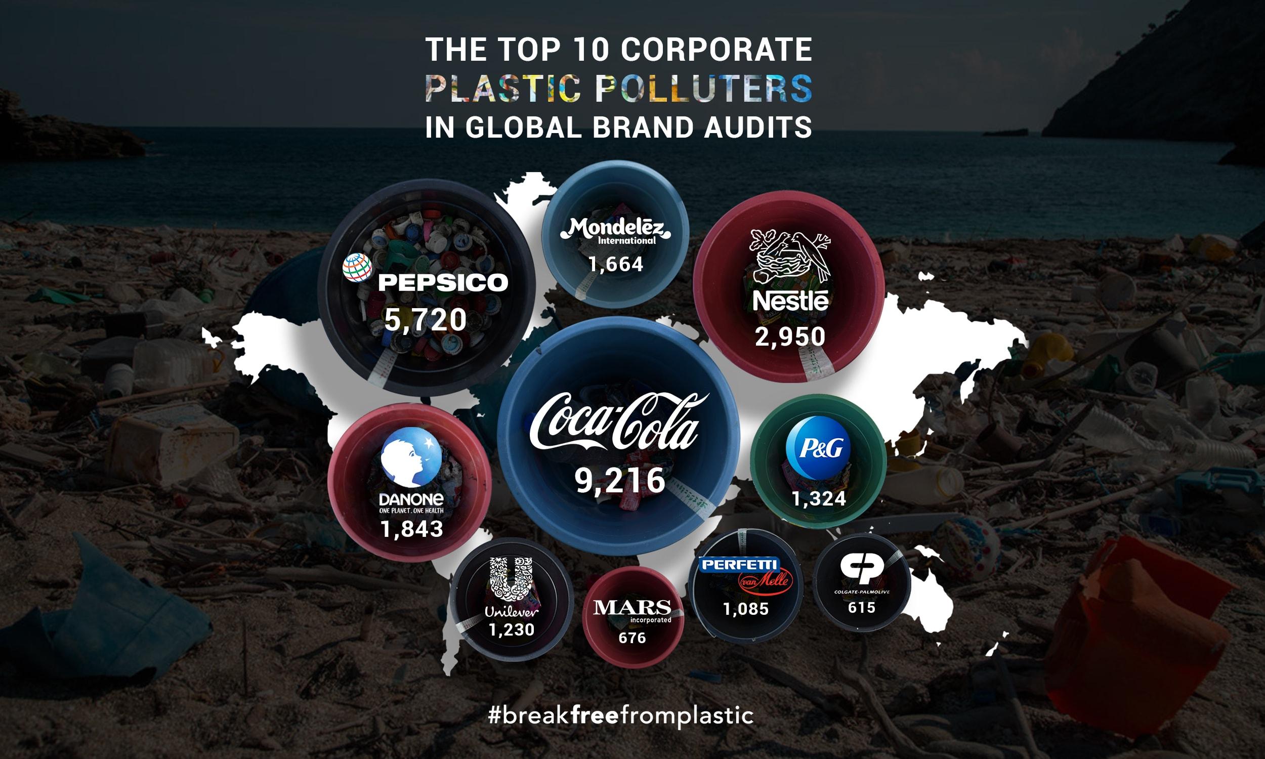 Popis blagovnih znamk 2020