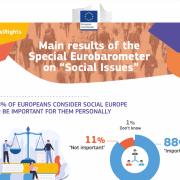 Raziskava Eurobarometer