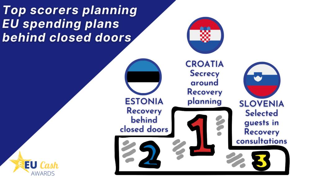 Focus: Netransparentna priprava slovenskega načrta za okrevanje