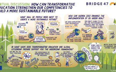 Dogodek zelenega tedna EU poudarja, da je transformativno izobraževanje ključnega pomena za krepitev evropskega okvira zelenih kompetenc