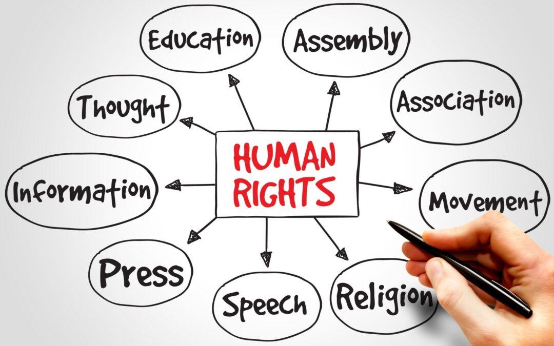 Podpora za demokracijo in človekove pravice po svetu