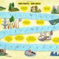 Namizna igra Naš planet - naše pravice, ki jo je zasnovala Amnesty International Slovenija.